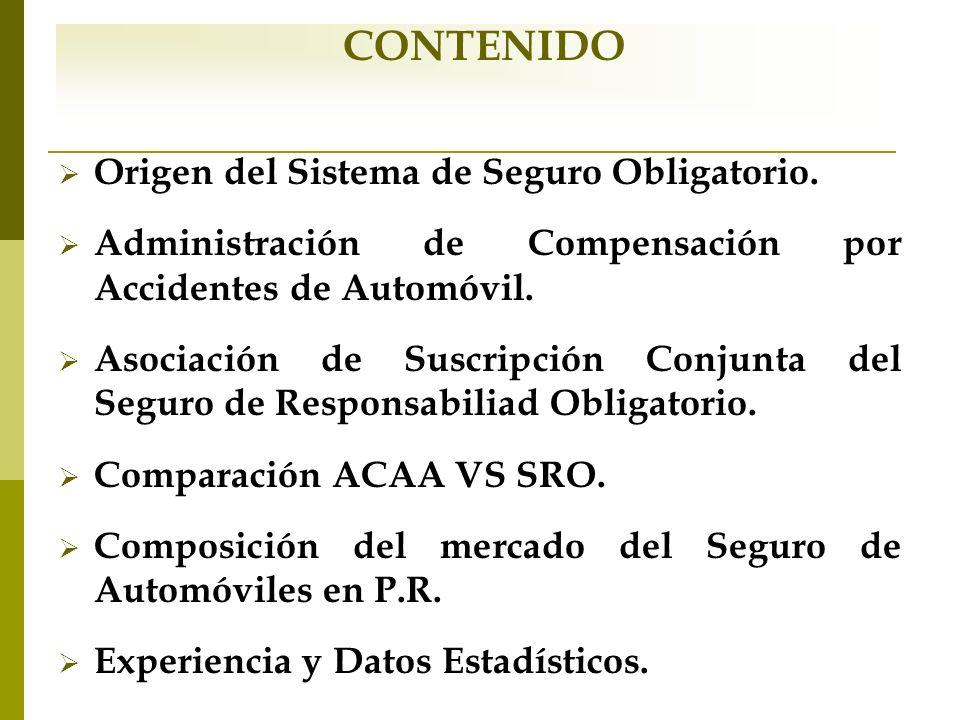 CONTENIDO CONTENIDO Origen del Sistema de Seguro Obligatorio.