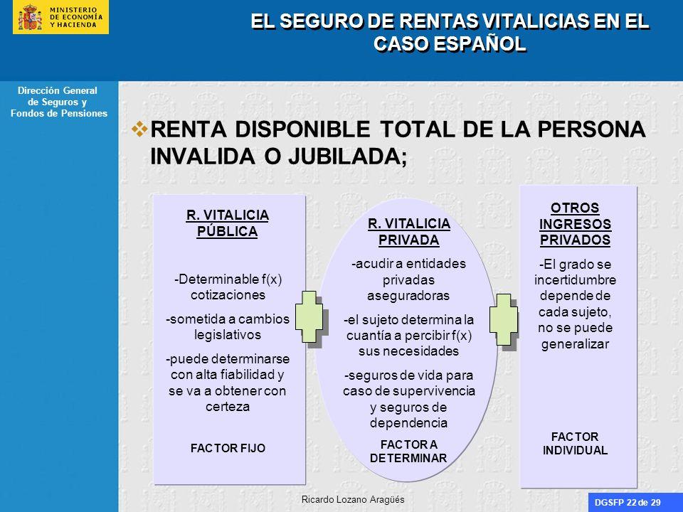 EL SEGURO DE RENTAS VITALICIAS EN EL CASO ESPAÑOL
