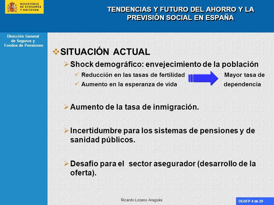 TENDENCIAS Y FUTURO DEL AHORRO Y LA PREVISIÓN SOCIAL EN ESPAÑA