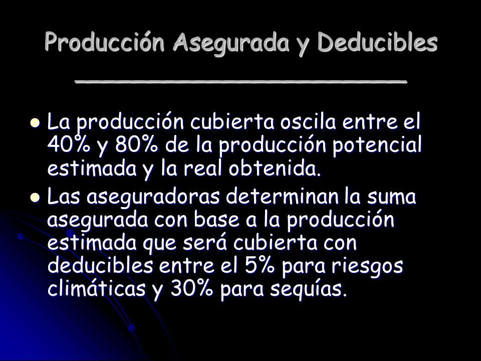Producción Asegurada y Deducibles ______________________