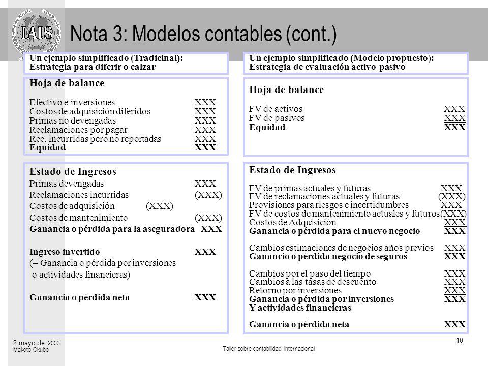 Nota 3: Modelos contables (cont.)
