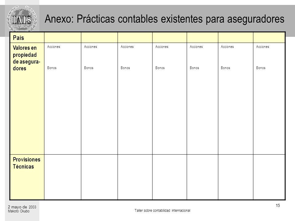 Anexo: Prácticas contables existentes para aseguradores