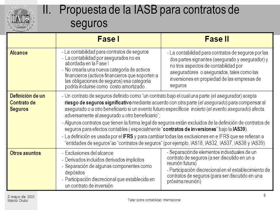 II. Propuesta de la IASB para contratos de seguros