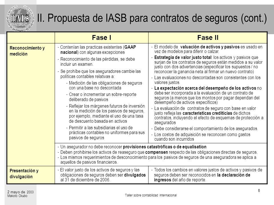 II. Propuesta de IASB para contratos de seguros (cont.)