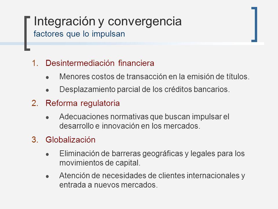 Integración y convergencia factores que lo impulsan