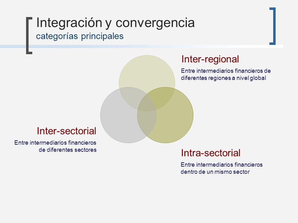 Integración y convergencia categorías principales
