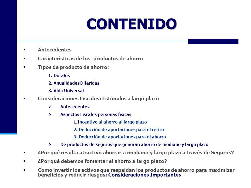 CONTENIDO Antecedentes Características de los productos de ahorro