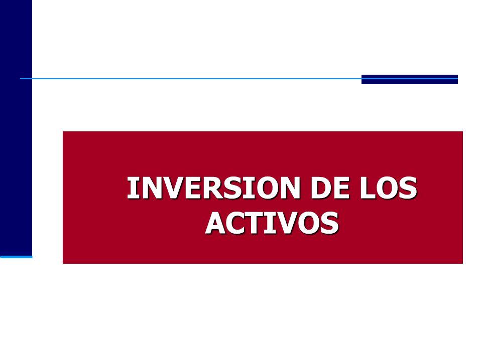 INVERSION DE LOS ACTIVOS