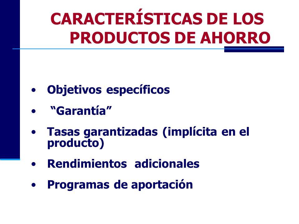 CARACTERÍSTICAS DE LOS PRODUCTOS DE AHORRO
