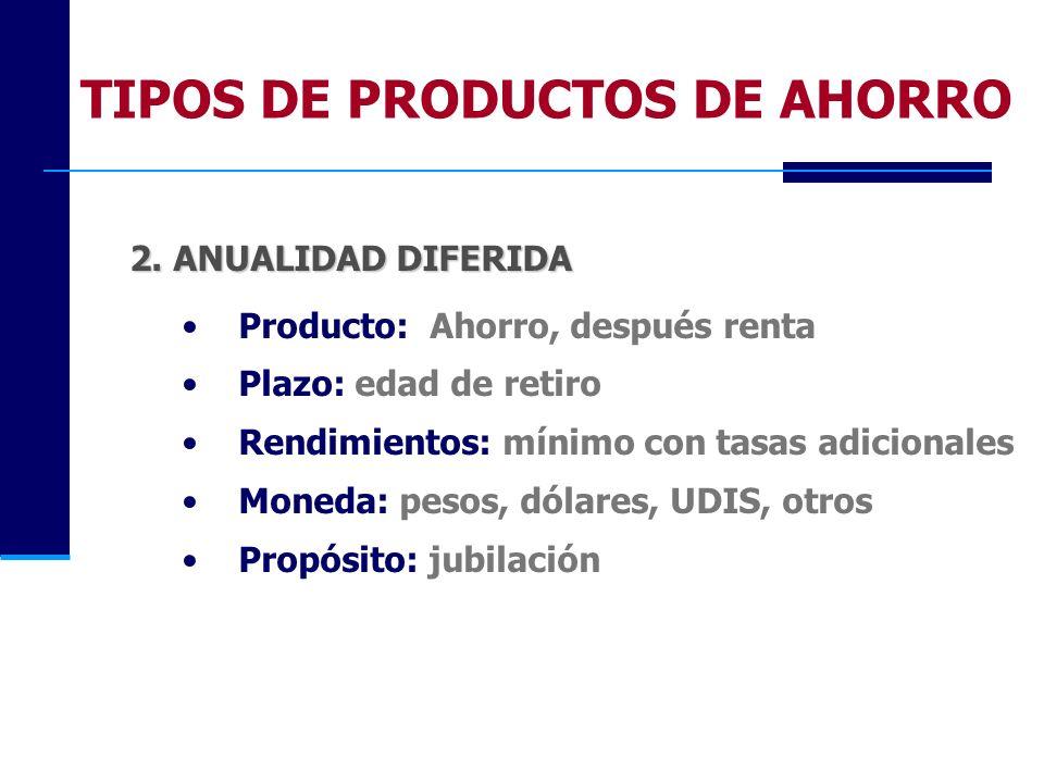 TIPOS DE PRODUCTOS DE AHORRO