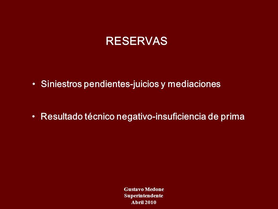 RESERVAS Siniestros pendientes-juicios y mediaciones