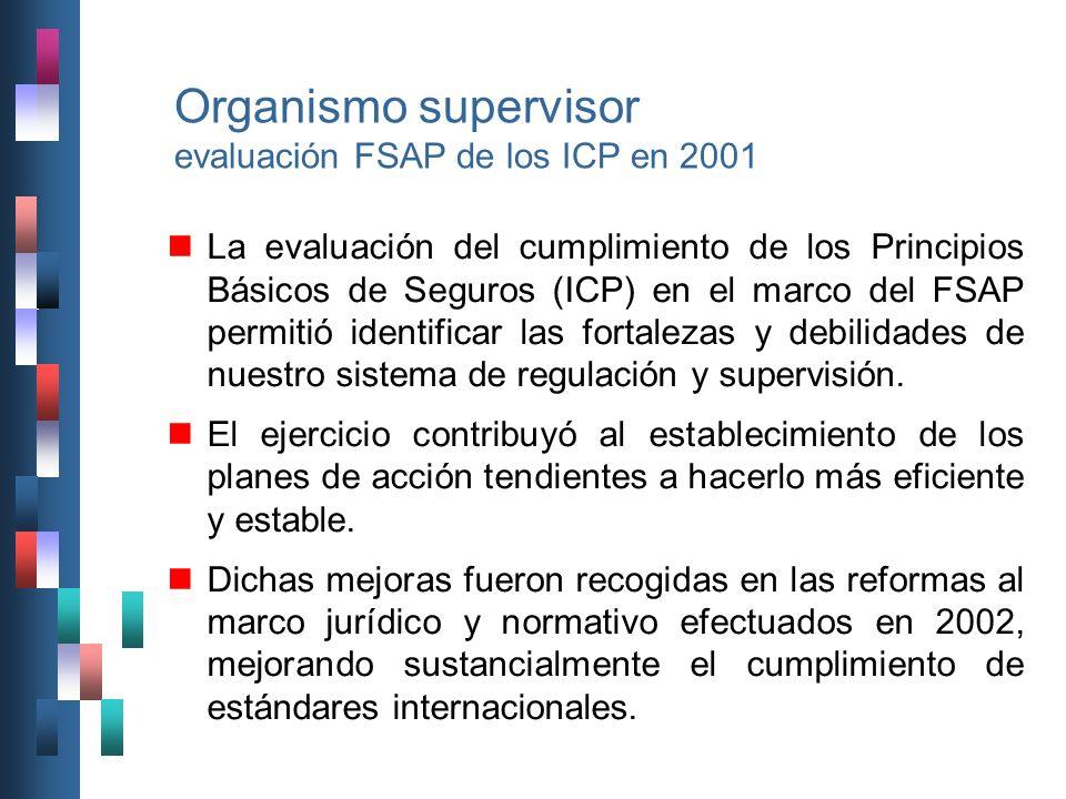 Organismo supervisor evaluación FSAP de los ICP en 2001