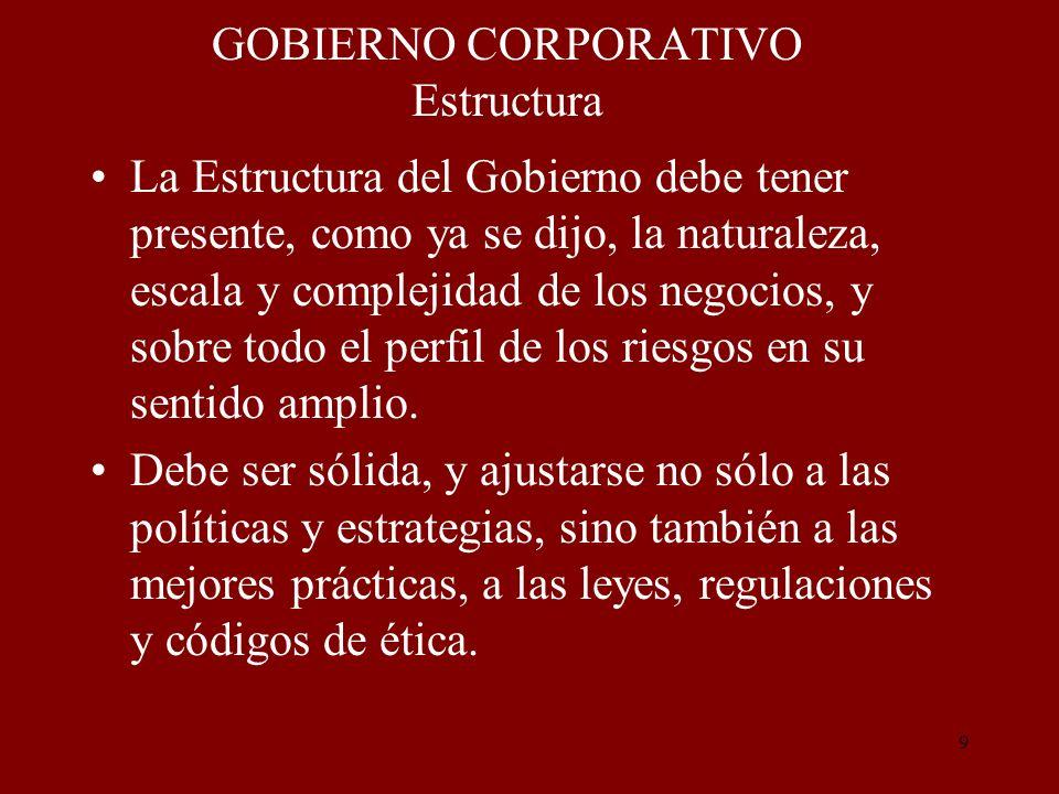 GOBIERNO CORPORATIVO Estructura