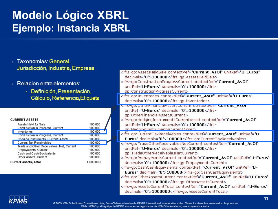 Modelo Lógico XBRL Ejemplo: Instancia XBRL