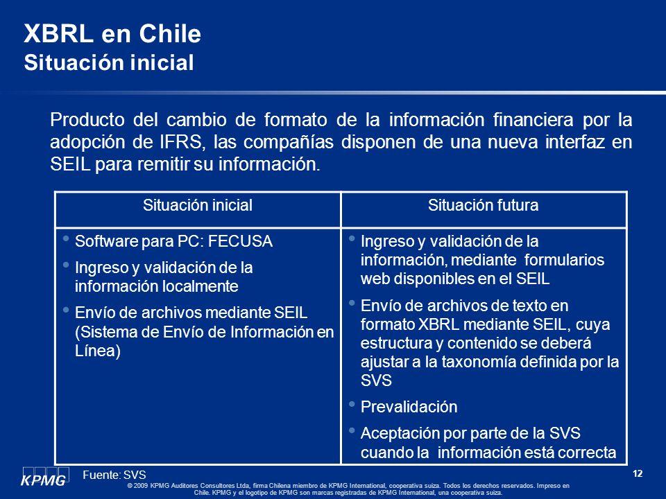 XBRL en Chile Situación inicial