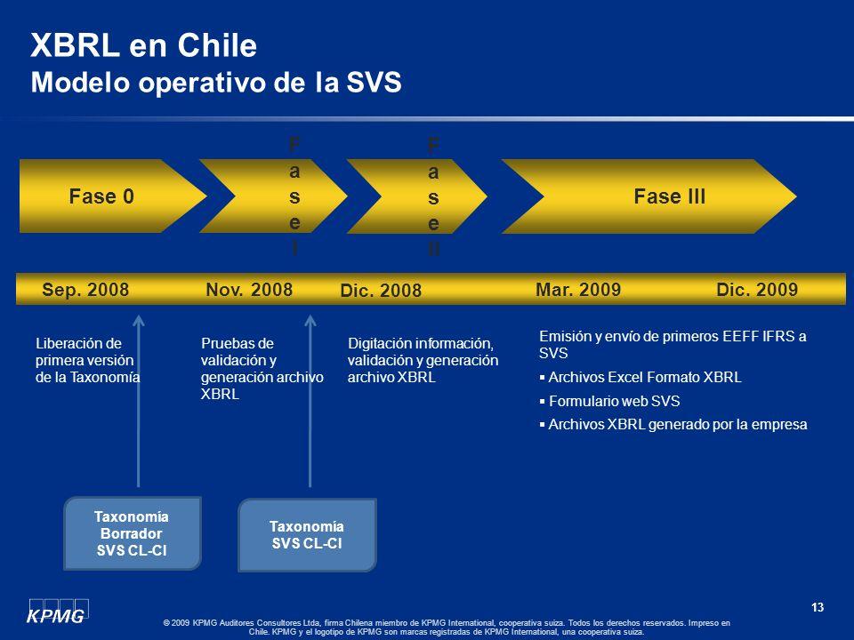 XBRL en Chile Modelo operativo de la SVS