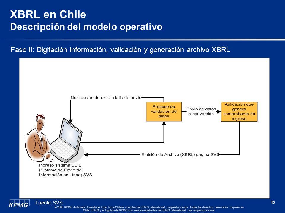 XBRL en Chile Descripción del modelo operativo