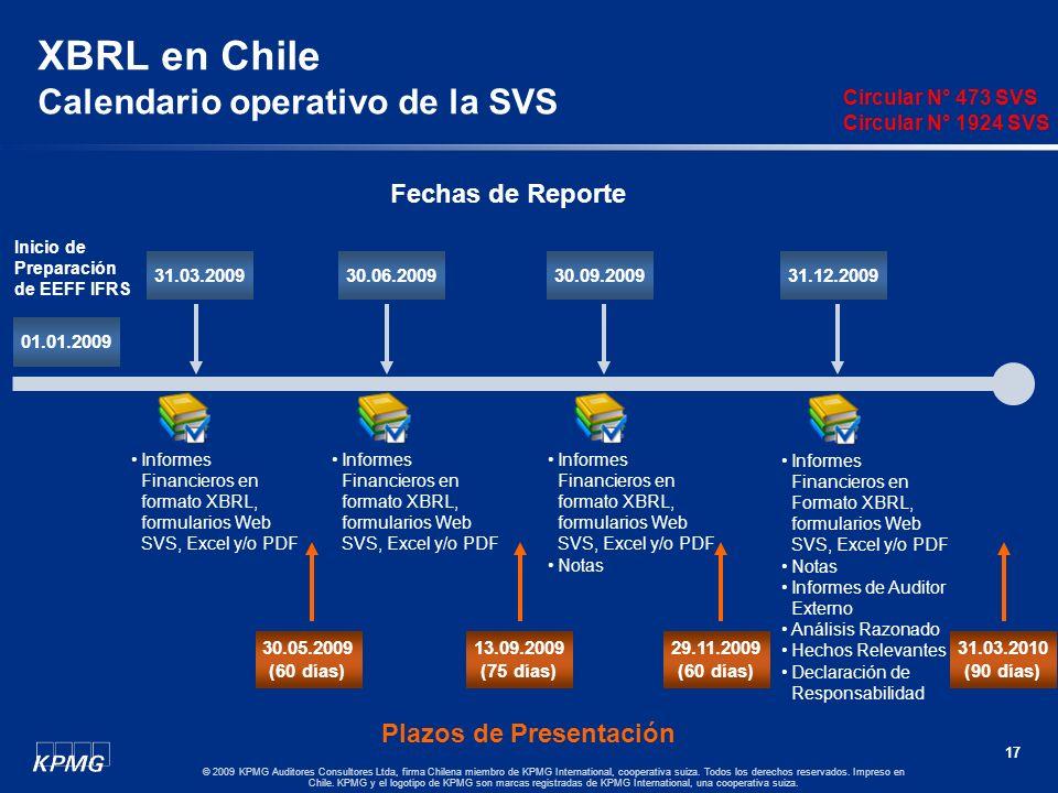 XBRL en Chile Calendario operativo de la SVS