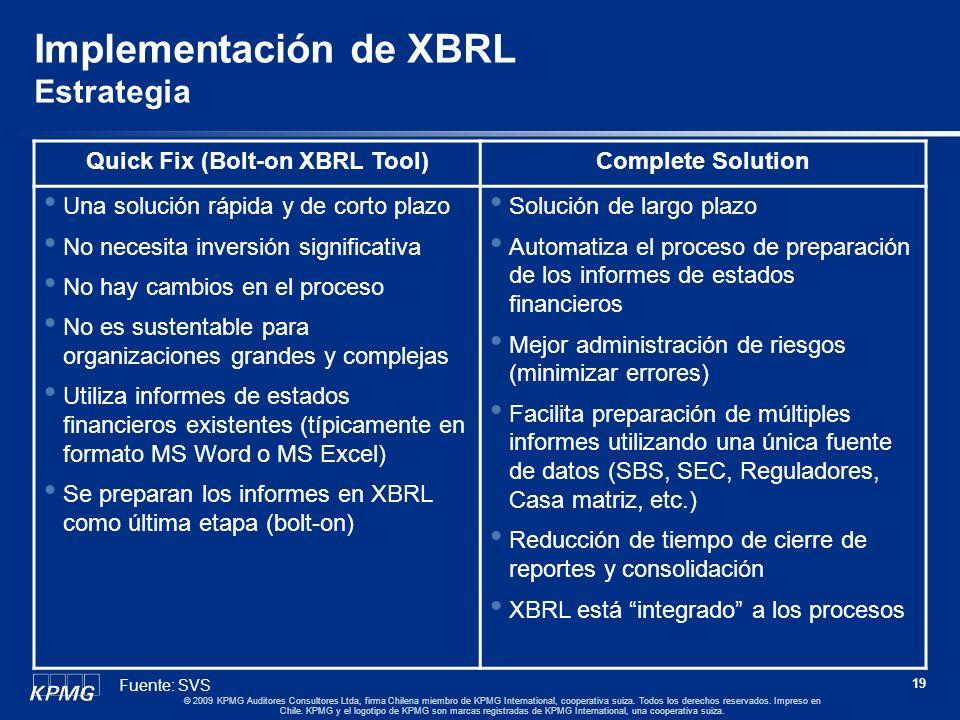 Implementación de XBRL Estrategia