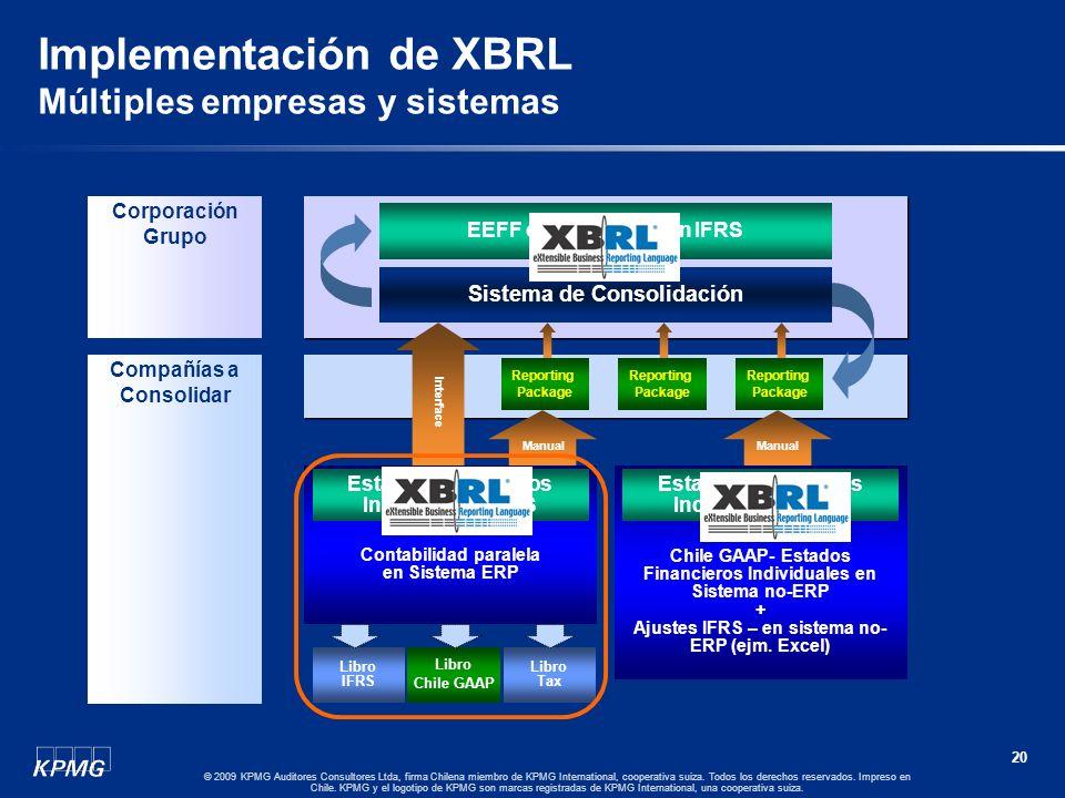 Implementación de XBRL Múltiples empresas y sistemas