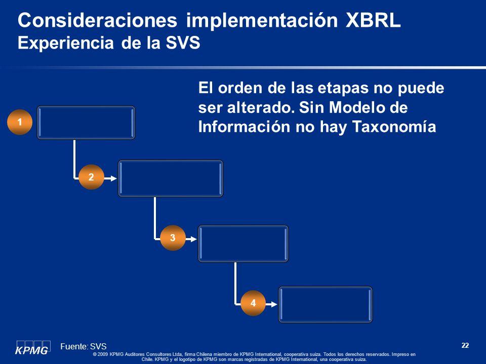 Consideraciones implementación XBRL Experiencia de la SVS