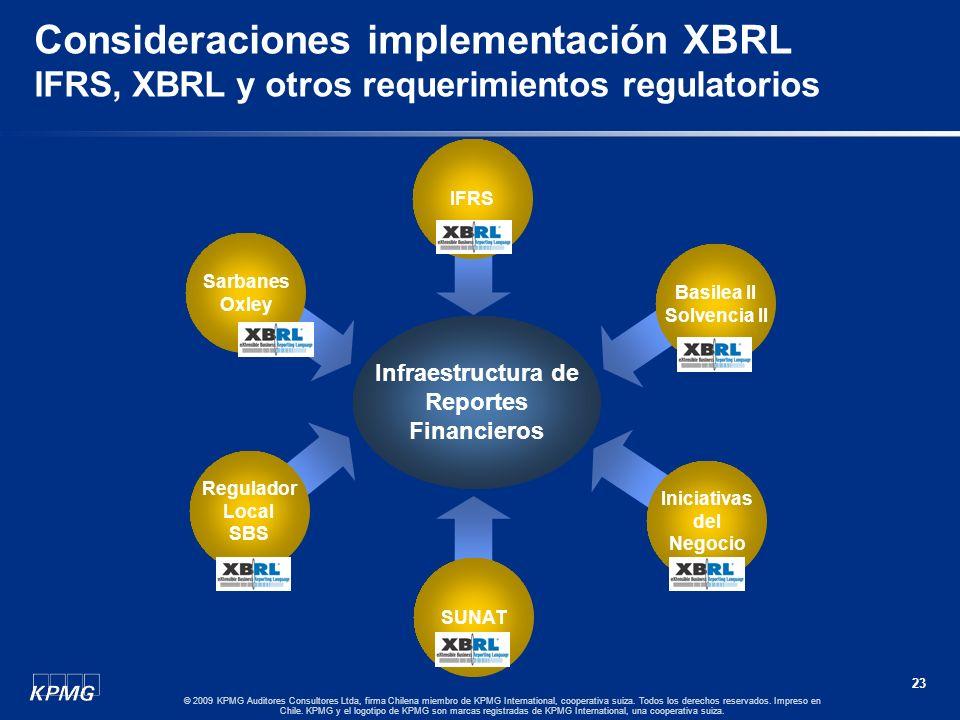 Consideraciones implementación XBRL IFRS, XBRL y otros requerimientos regulatorios