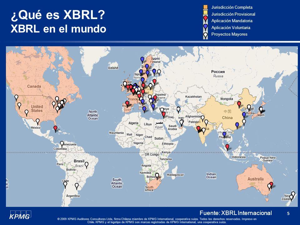 ¿Qué es XBRL XBRL en el mundo