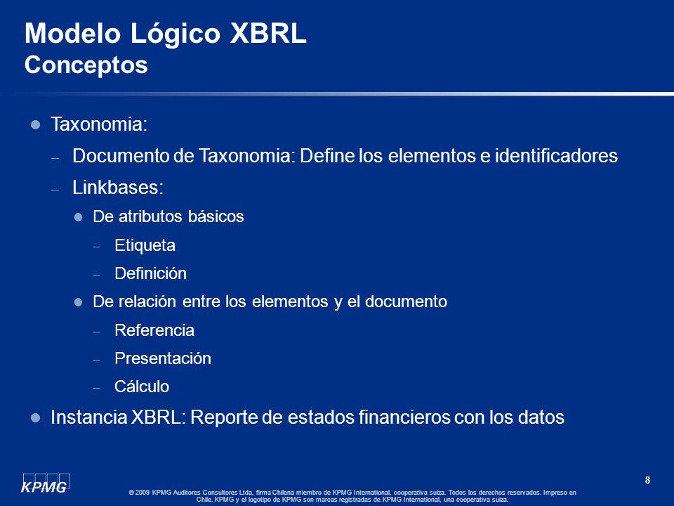 Modelo Lógico XBRL Conceptos