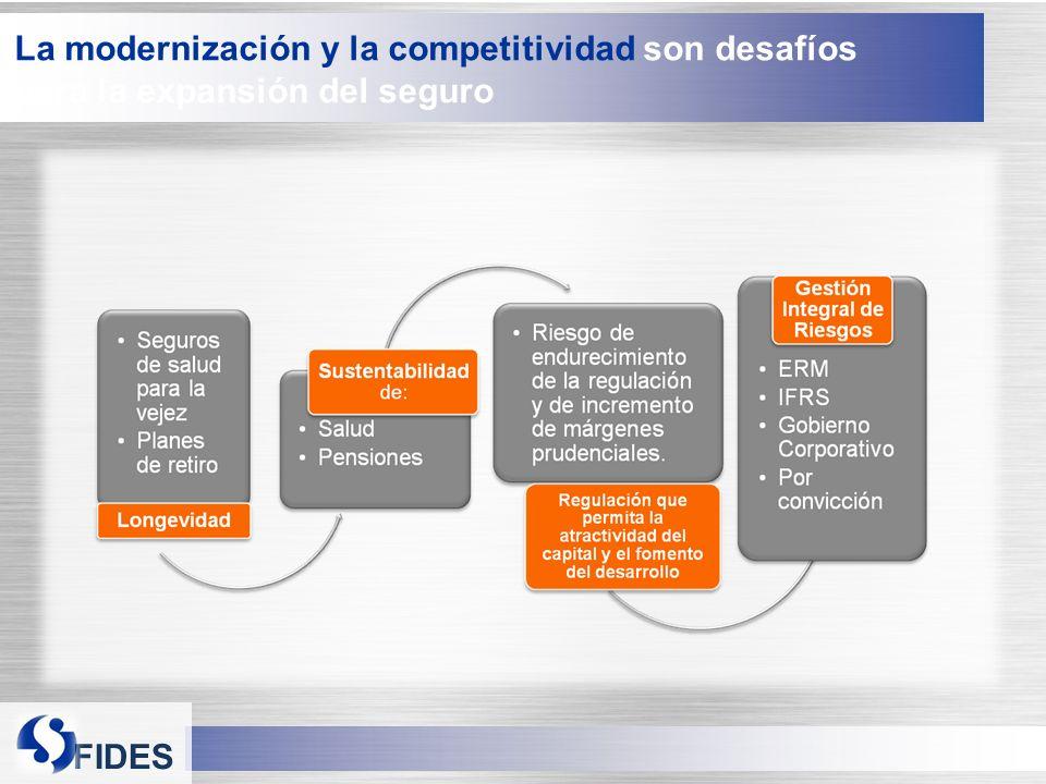 La modernización y la competitividad son desafíos para la expansión del seguro