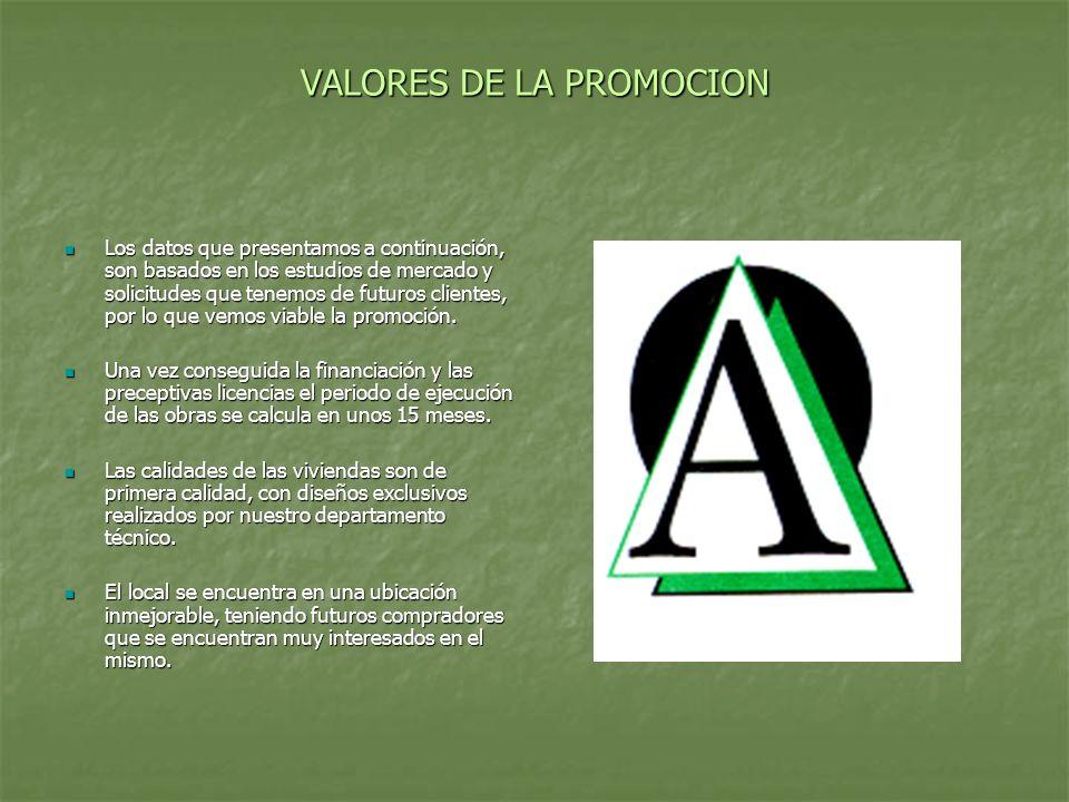 VALORES DE LA PROMOCION