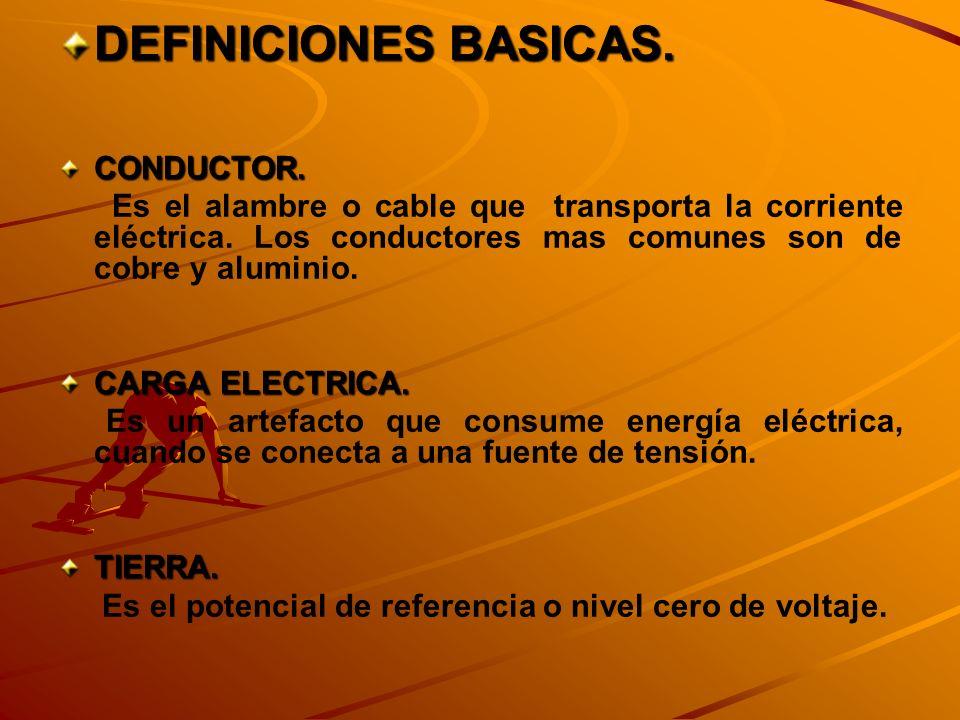 DEFINICIONES BASICAS. CONDUCTOR.