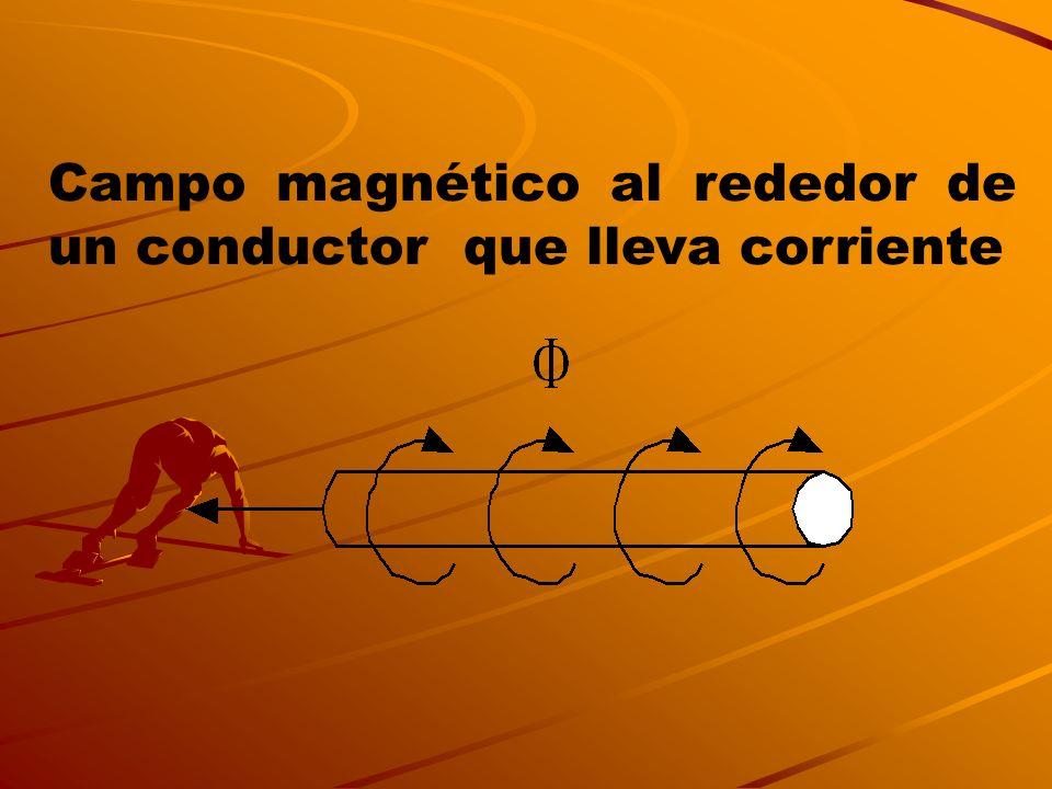 Campo magnético al rededor de un conductor que lleva corriente