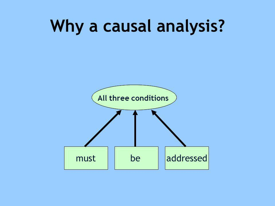 Why a causal analysis by conditions three must be addressed