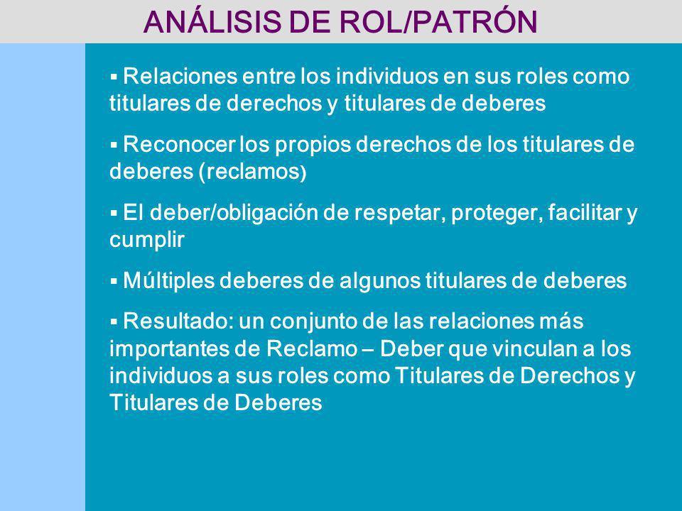 ANÁLISIS DE ROL/PATRÓN