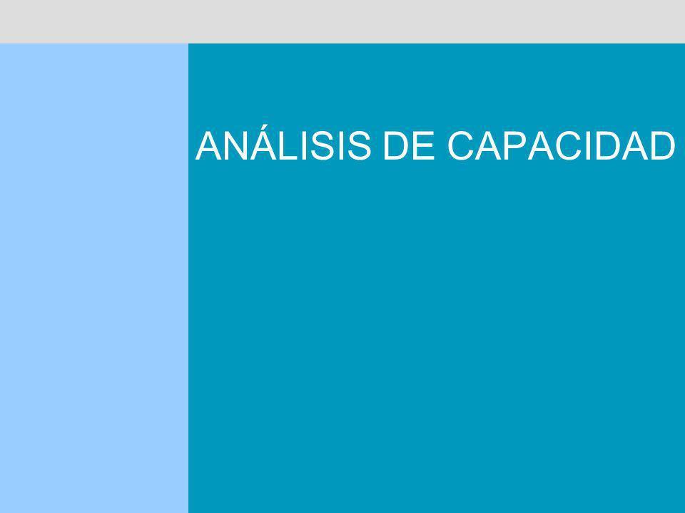 ANÁLISIS DE CAPACIDAD