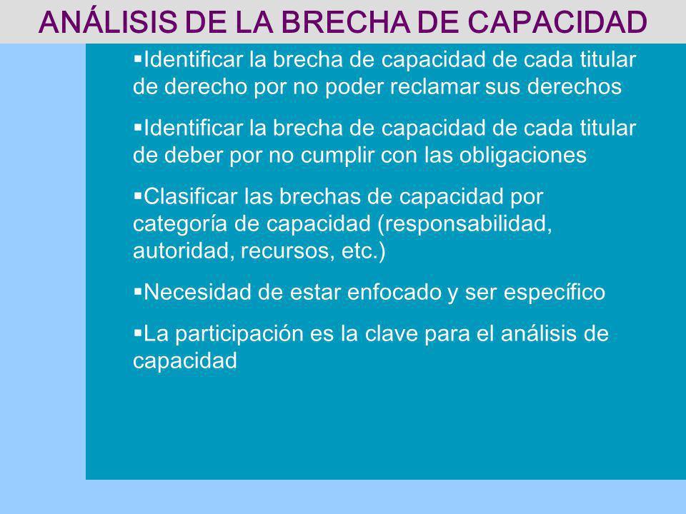 ANÁLISIS DE LA BRECHA DE CAPACIDAD