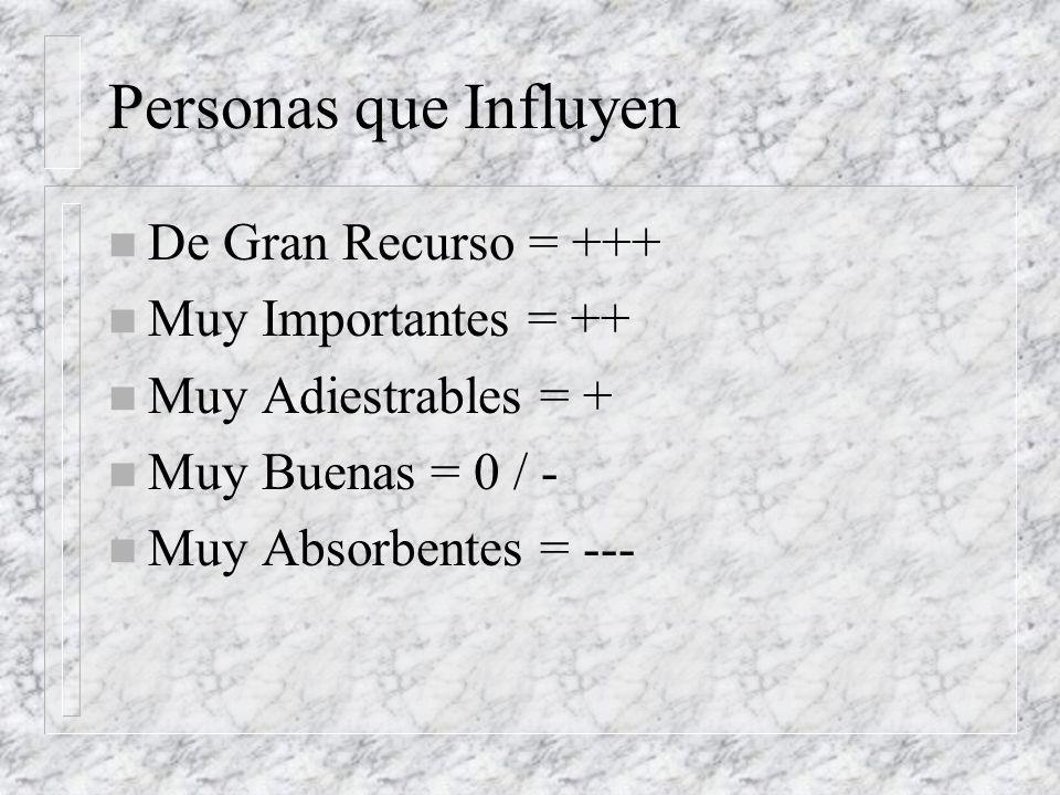 Personas que Influyen De Gran Recurso = +++ Muy Importantes = ++