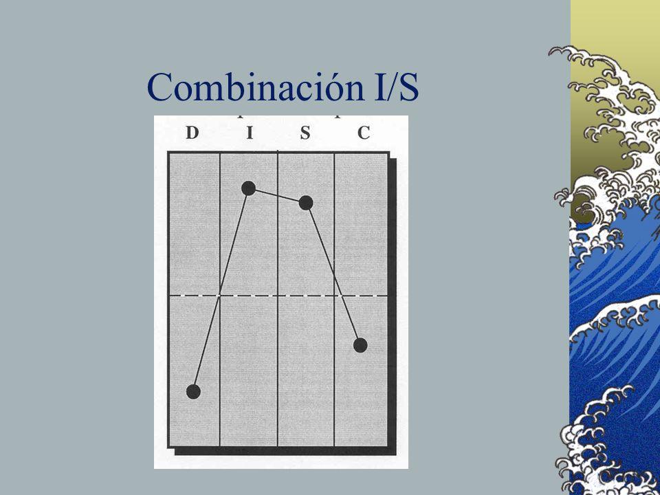 Combinación I/S