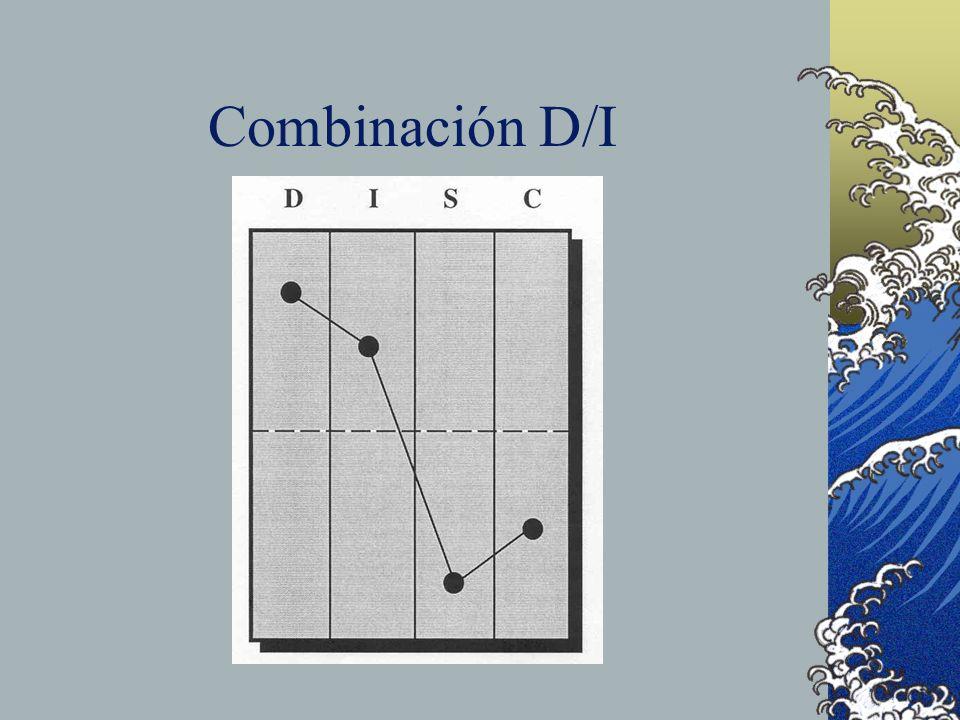 Combinación D/I