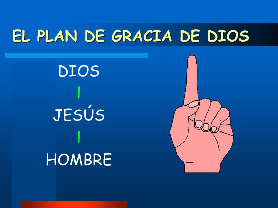 EL PLAN DE GRACIA DE DIOS