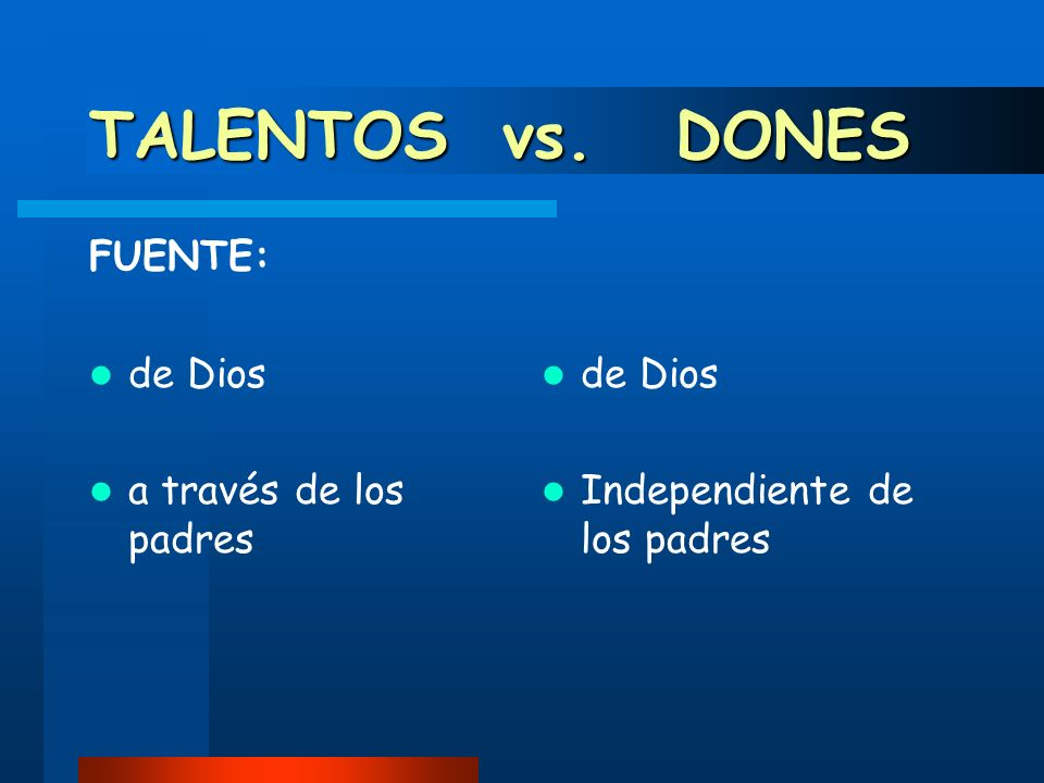 TALENTOS vs. DONES FUENTE: de Dios a través de los padres de Dios