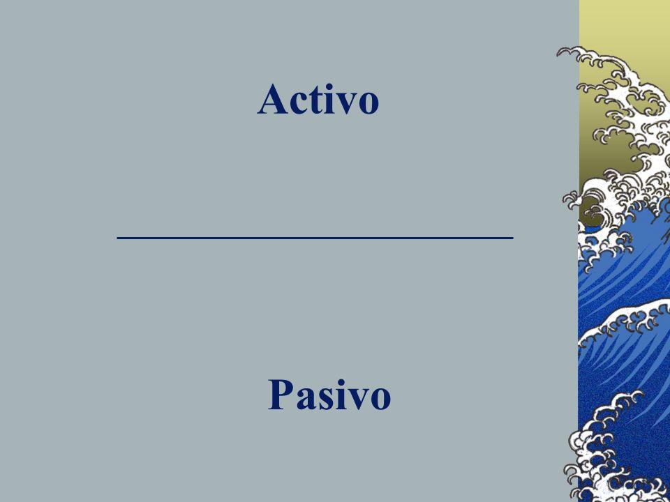 Activo Pasivo