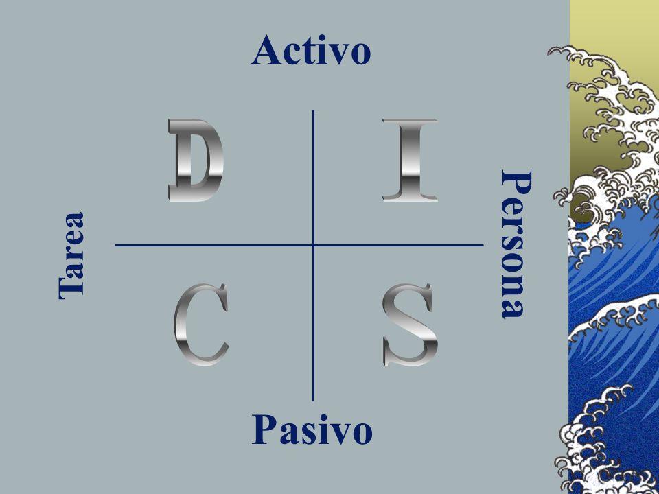 Activo D I Persona Tarea C S Pasivo