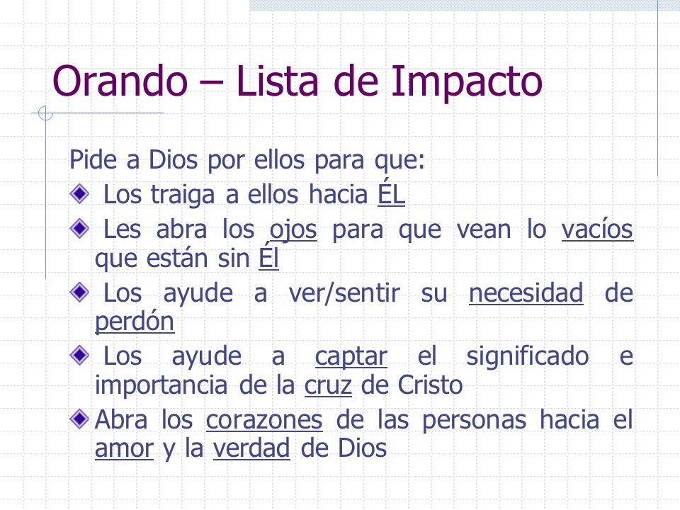 Orando – Lista de Impacto