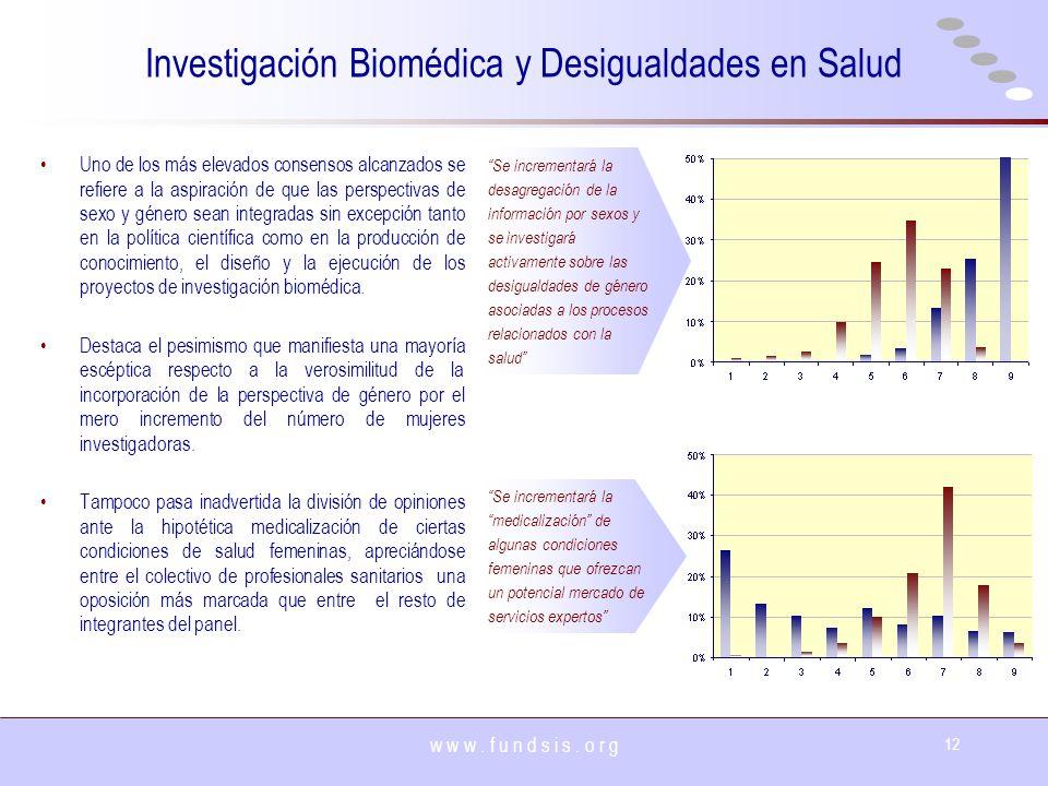 Investigación Biomédica y Desigualdades en Salud
