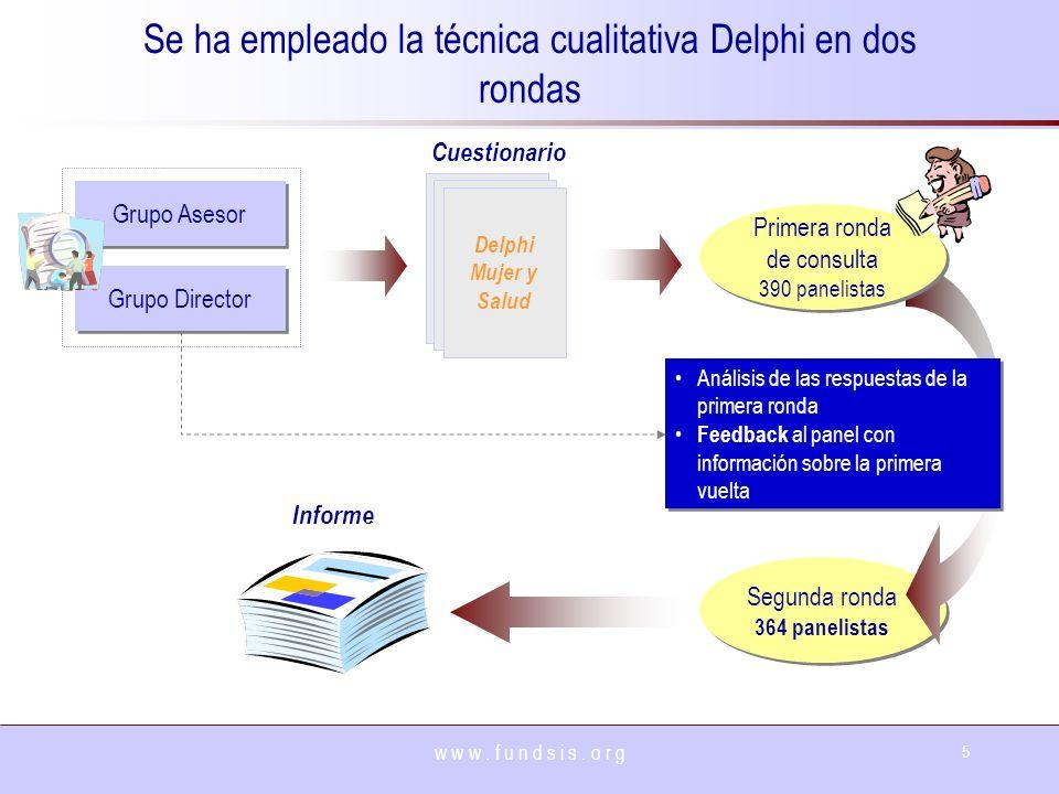 Se ha empleado la técnica cualitativa Delphi en dos rondas