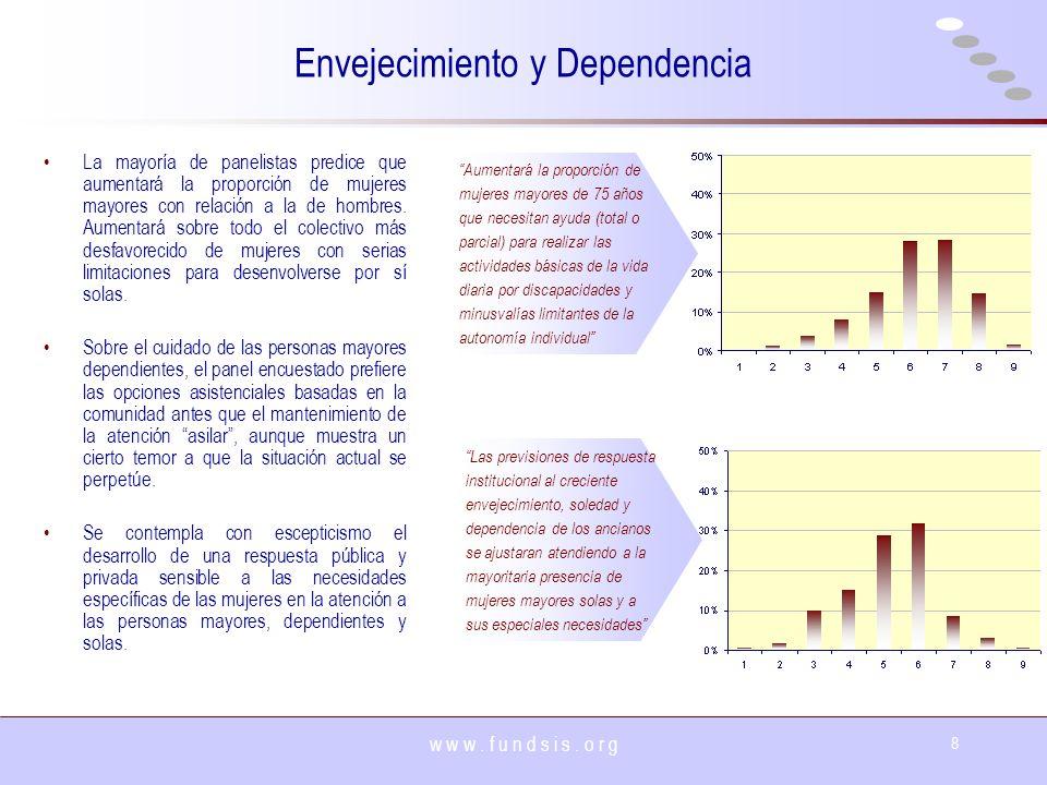 Envejecimiento y Dependencia