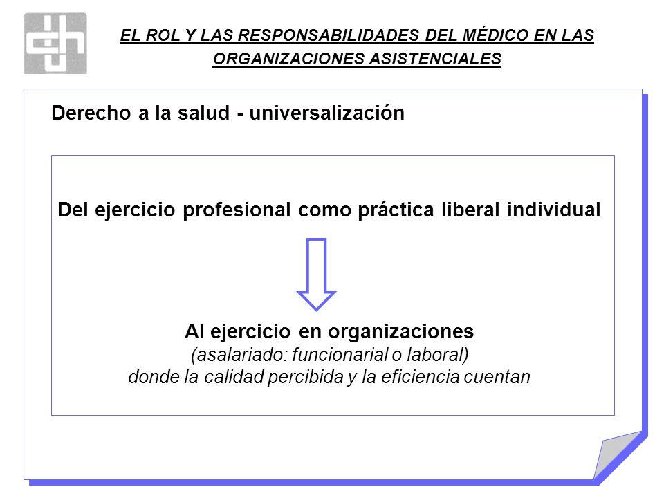 Del ejercicio profesional como práctica liberal individual