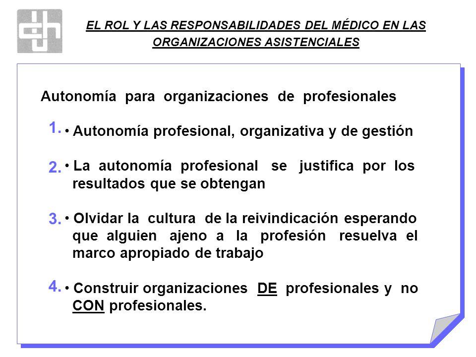 1. 2. 3. 4. Autonomía para organizaciones de profesionales