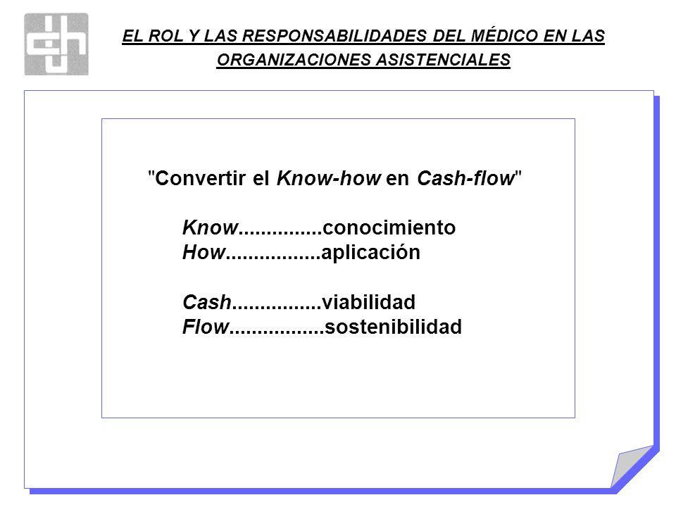 Convertir el Know-how en Cash-flow Know...............conocimiento